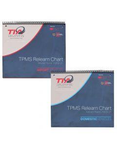 TPMS Relearn Chart